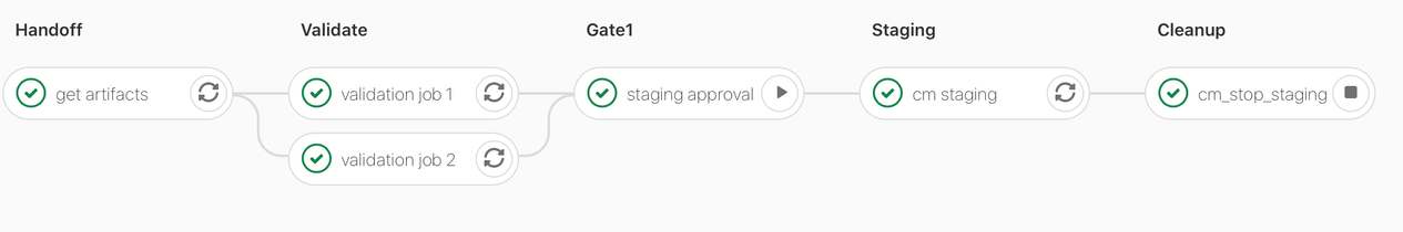 Features the get artifacts job to feed artifacts into Auto DevOps for staging app deployment